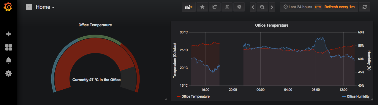 Monitoring temperature and humidity with a Raspberry Pi 3, DHT22